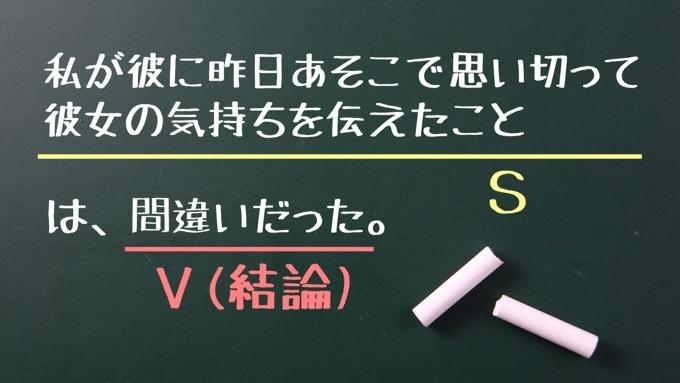形式主語構文-1