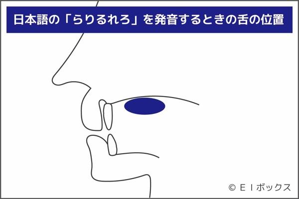 英語の発音教材「成功英語」10