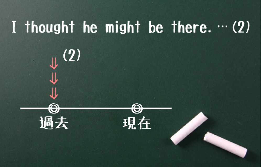 助動詞+do(2)
