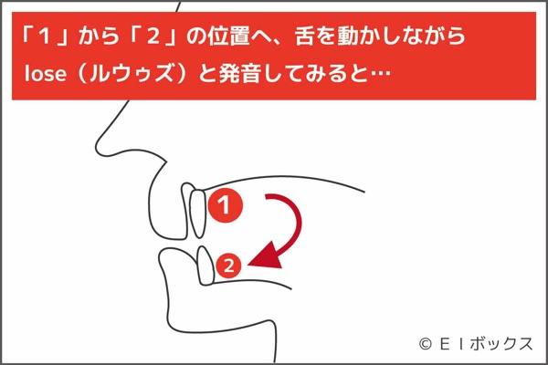 英語の発音教材「成功英語」13