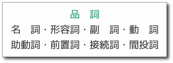 8つの品詞