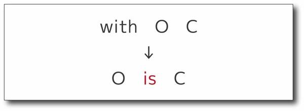 with O C は独立分詞構文の仲間-6