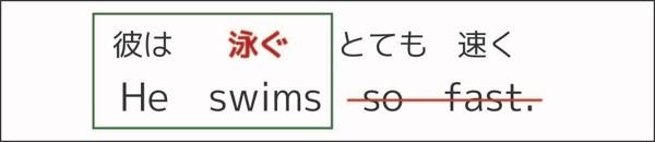 自動詞と他動詞の違い_4