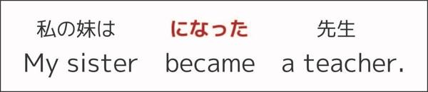 自動詞と他動詞の違い_9