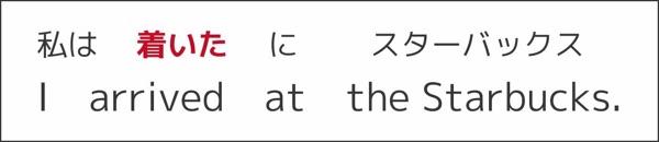自動詞と他動詞の違い_1