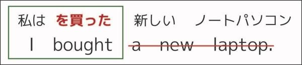 自動詞と他動詞の違い_7