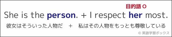 目的格の関係代名詞は目的語出身-1