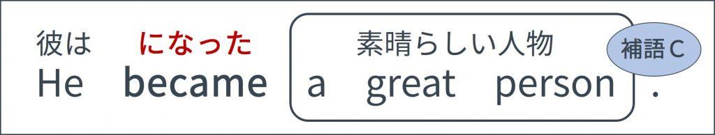 自動詞と他動詞の違い-7